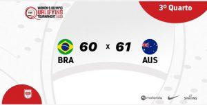 Brasil conseguiu virada no terceiro quarto (divulgação/CBB)